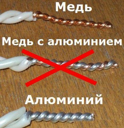 Провода проводки
