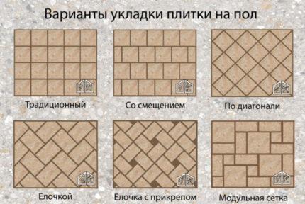 Геометрия укладки кафельной плитки