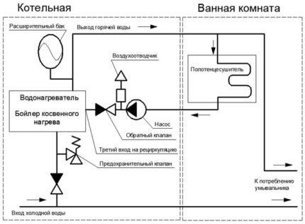 dvuxkonturnaya-podacha-goryachej-vody