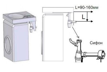 Установка сифона стиральной машины