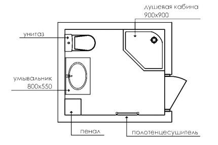 Схема планировки ванной комнаты