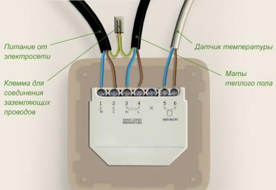 Клемма заземления для подключения греющего кабеля