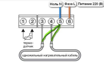 Подключение одножильного греющего кабеля