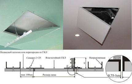 Конструкция потолочного люка