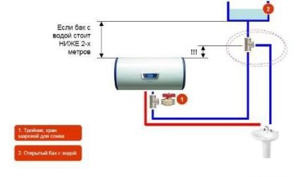 Схема подключения бойлера к накопительному баку