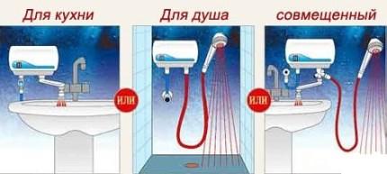 Схемы подключения проточного водонагревателя