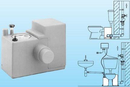Схема подключения насоса к канализации