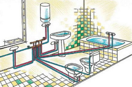 Разводка труб в ванной