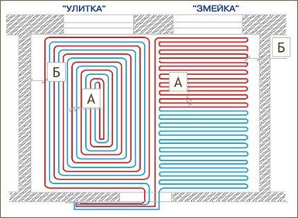 Схема укладки труб «змейка»
