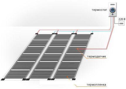 Установка термодатчика