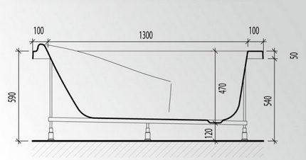 Схема с размерами ванн и высотами