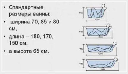 Размеры чаши ванны
