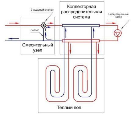 Схема подключения к котлу