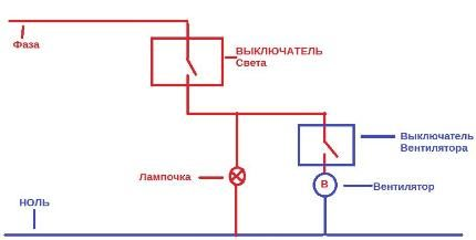 Одна их схем подключения вентилятора