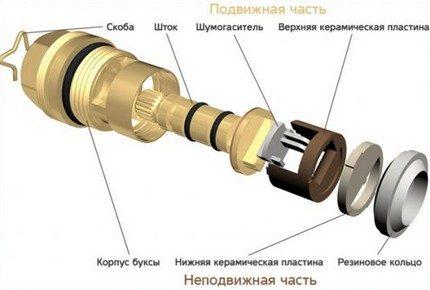 Элементы червячного механизма